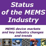 Status of the MEMS Industry report