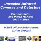 Uncooled Infraed Cameras and Detectors 2010-2015
